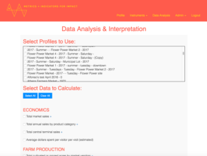 Screenshot of Metrics + Indicators for Impact, a data collection and analysis tool