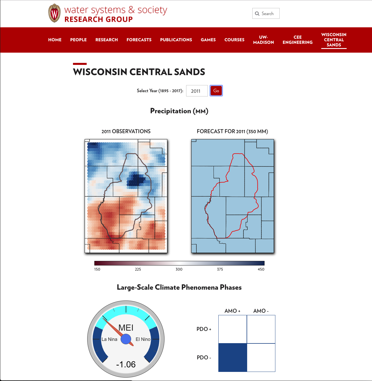 Wisconsin Central Sands Precipitation Tool